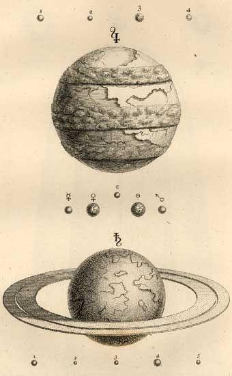 Drawn planets universe Project DrawingAcross Pinterest Saturno The