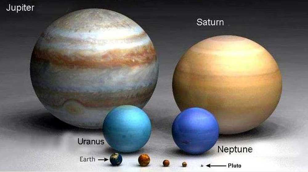Drawn planets uranus planet Planets Largest Planets