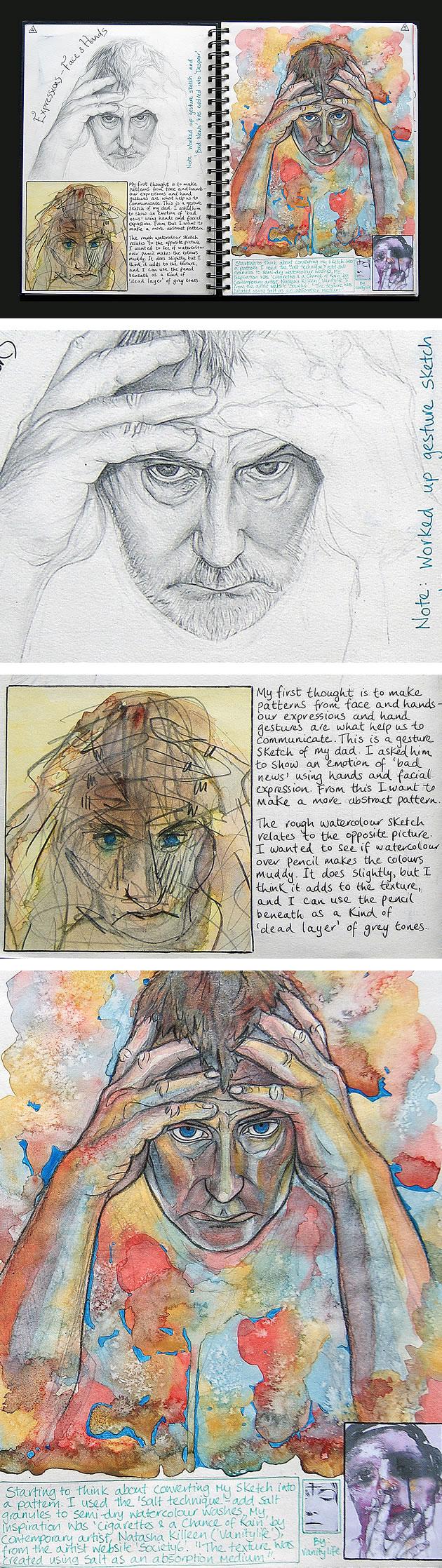 Drawn portrait a level art sketchbook Portraits Level the an identity