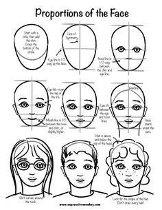 Drawn portrait children's face (face personas PortraitsFace Kids: Art