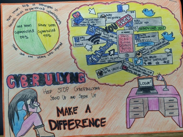 Drawn poster cyberbullying Video Contest here Click Essay