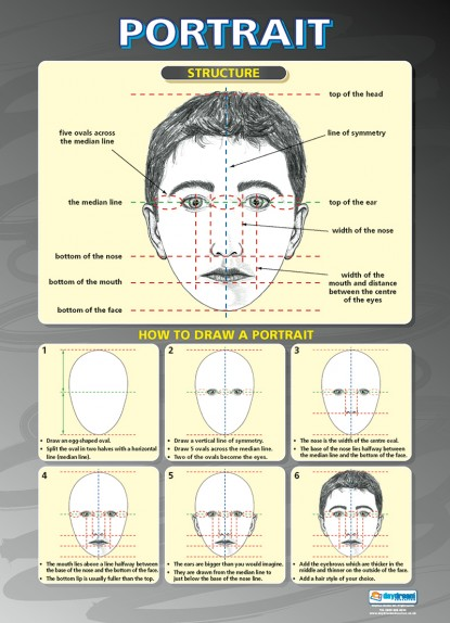 Drawn poster face Learning drawn to a the