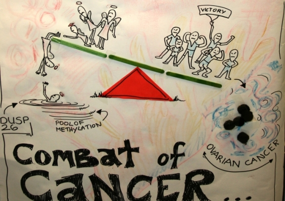 Drawn poster science Newsroom and health using UNSW