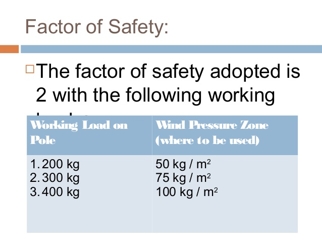 Drawn power line company safety Of construction Desing & kv