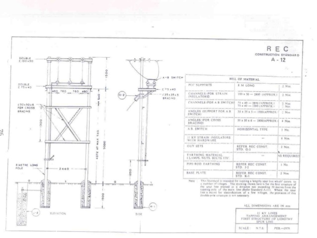 Drawn power line company safety Or lines of 33 load