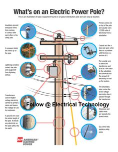 Drawn power line electric pole A Copy  What components