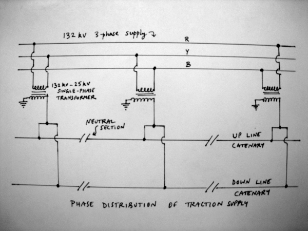 Drawn power line electric post A Sectioning FAQ: The Electric