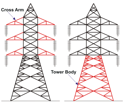 Drawn power line electric tower Design transmission tower  Types