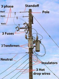 Drawn power line electrical pole Components pole a Parts Utility