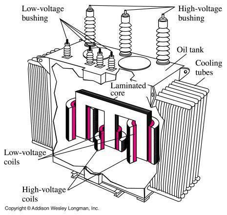 Drawn power line electrical transformer Engineering Transformer Engineering Engineering Books