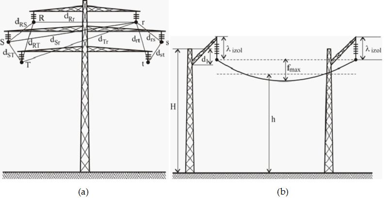Drawn power line high voltage Geometrical with determination voltage of