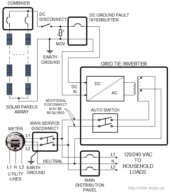 Drawn power line power grid System grid Solar diagram of