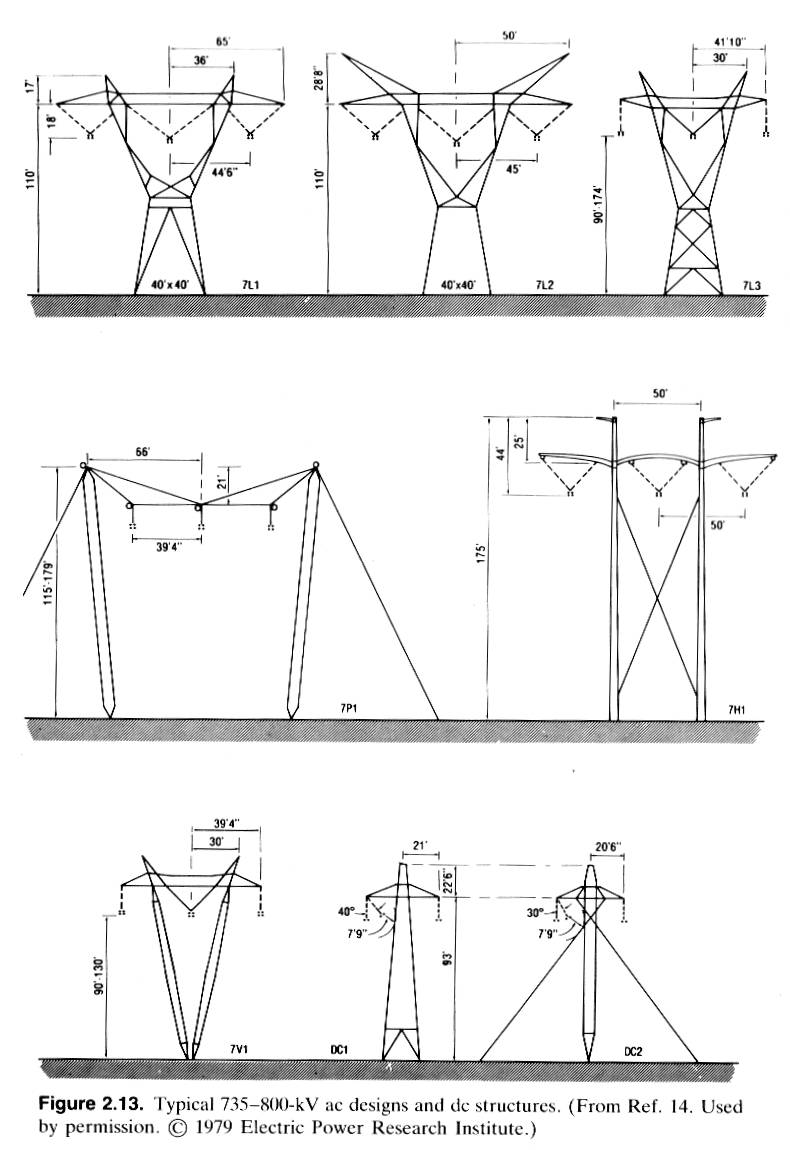 Drawn power line transmission line Info Book ac Reference Figure