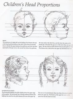 Drawn profile baby face Toddler Drawing Drawing baby Pogany's