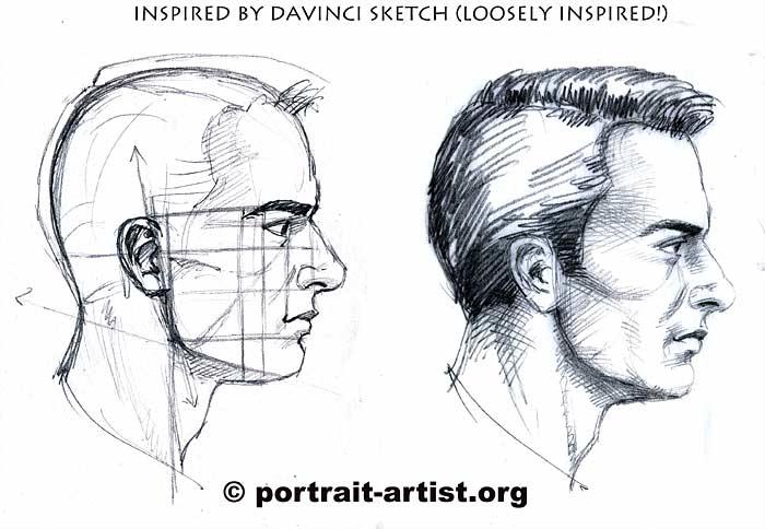 Drawn profile basic Profile Drawing Inspired Leonardo lesson