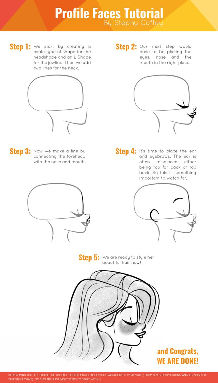 Drawn profile different Images to Pinterest Draw how