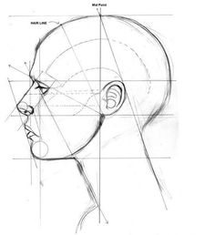 Drawn profile face proportion PMucks practicing I reference DeviantArt