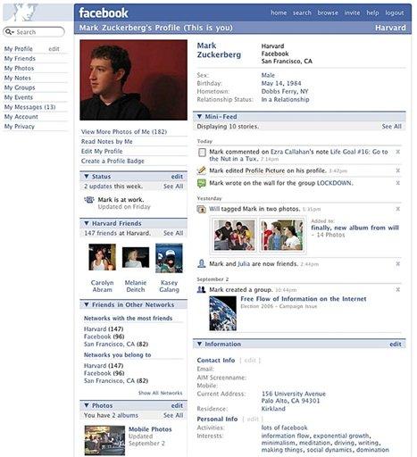 Drawn profile facebook Urban online networks: drawn to