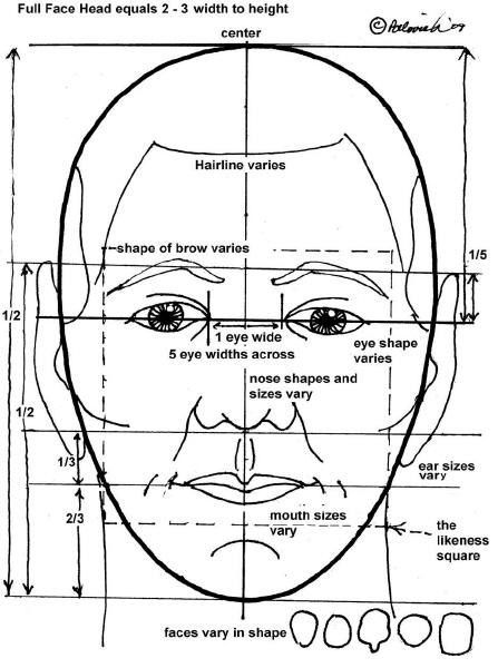 Drawn profile greek face Portrait Class WetCanvas [Archive]