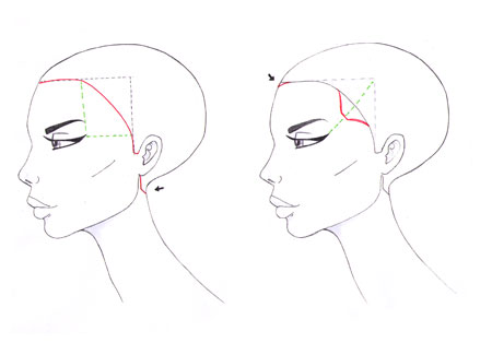 Drawn profile hairline HAIRLINE hairline How Fashion faces