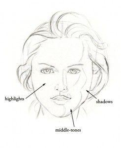 Drawn profile line shading Tutorials Sketch Tutorial Face Like