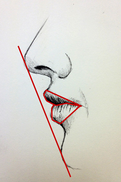 Drawn profile lip How mouth Drawing side to