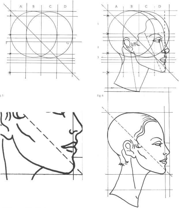 Drawn profile mouth Drawing analysis Figure Fashion Martel