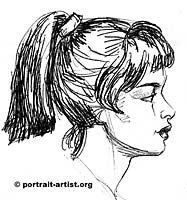 Drawn profile portrait drawing How used model either Portrait