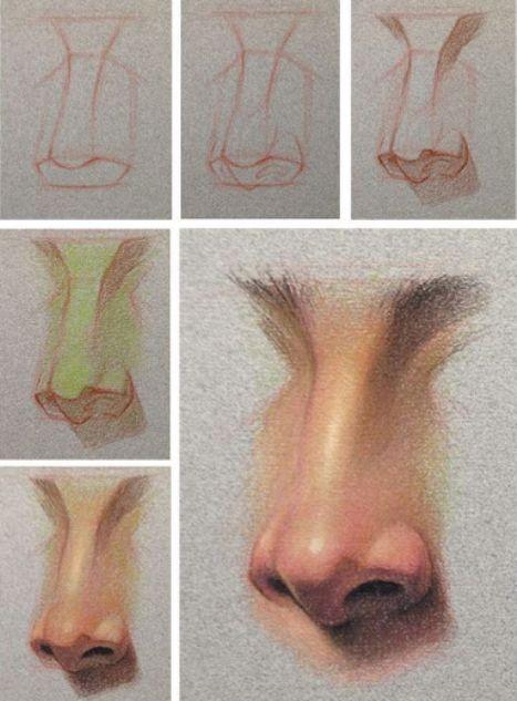 Drawn profile upturned nose 25+ Pinterest Nose you