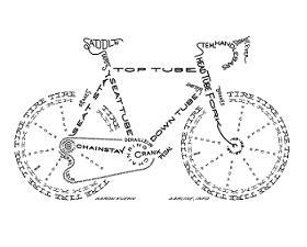 Drawn pushbike old bicycle American Tricycles Vintage Bicycles Vintage