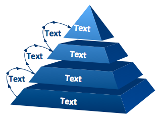 Drawn pyramid 3d shape Quickly diagram pyramid examples HelpDesk
