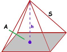 Drawn pyramid 3d shape In Figures 3D 3D Math@TutorVista