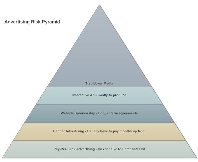 Drawn pyramid basic Example Pyramid is Pyramid a