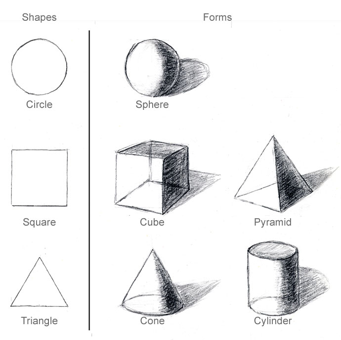 Drawn pyramid beginner Geometric three shapes Forms and