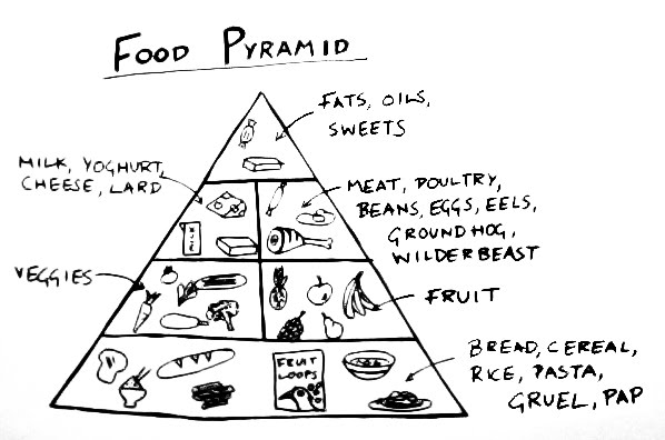 Drawn pyramid black and white Well eat Africa: more pyramid