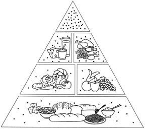 Drawn pyramid black and white Food Pyramid Two Dimensional Food