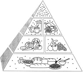 Drawn pyramid black and white Food Pyramid Three Dimensional Food