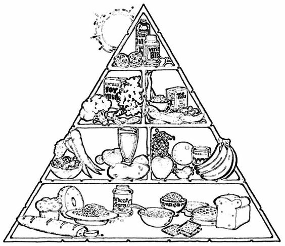 Drawn pyramid clipart Of Food – Food Download
