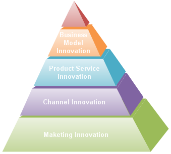 Drawn pyramid easy Diagram Diagram Chart Pyramid and