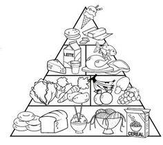 Drawn pyramid easy And groups pyramid pyramids food