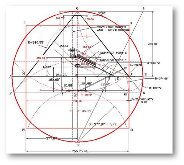 Drawn pyramid geometric  The Squaring ratio the