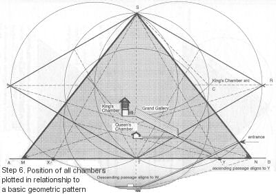 Drawn pyramid geometric Geometric the Great of Design