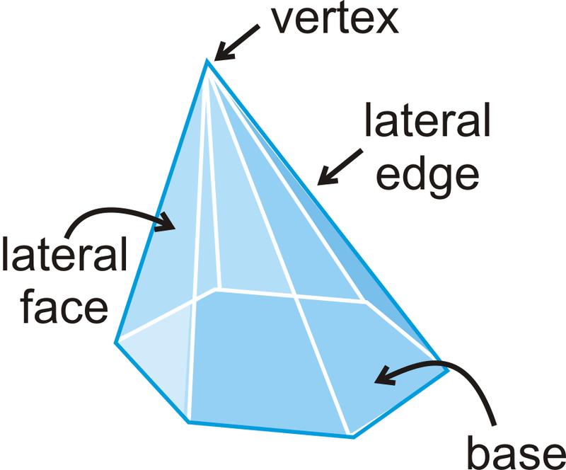 Drawn pyramid geometric Of Read  ) (
