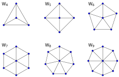 Drawn pyramid mathematical 1 of Wikipedia (geometry) wheel