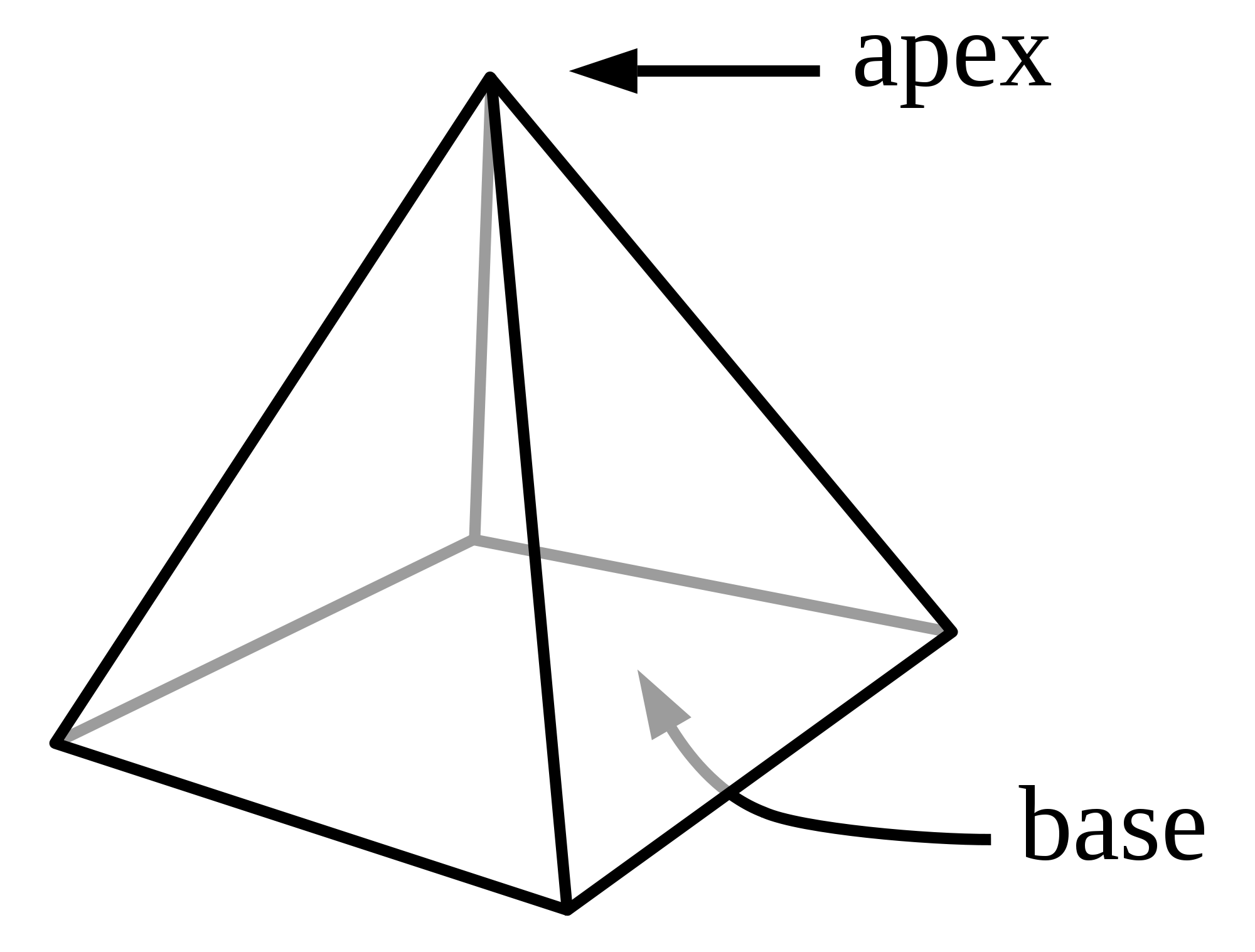 Drawn pyramid mathematical File:Pyramid Wikimedia svg Commons Open