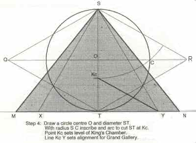 Drawn pyramid mathematical 4 Geometric Great of Pyramid