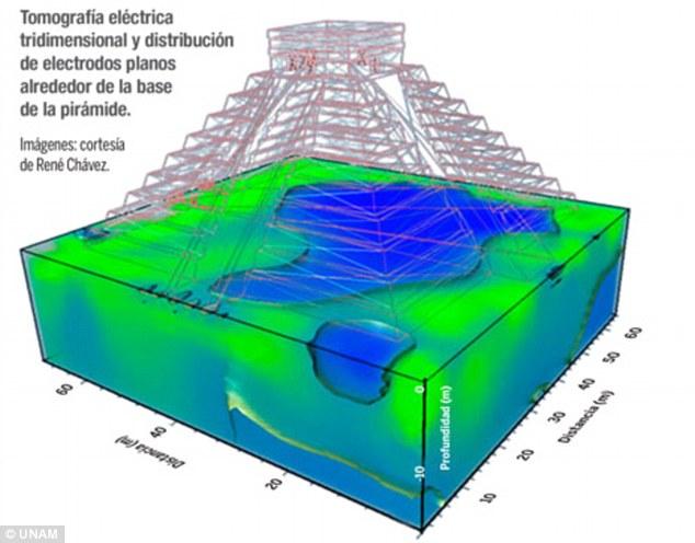 Drawn pyramid maya temple Beneath 1 the survey electrical