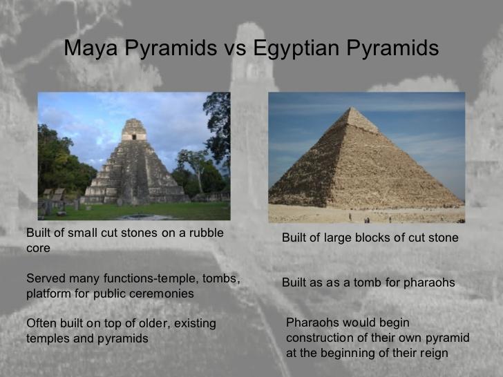 Drawn pyramid maya temple Ancient Maya the of Maya