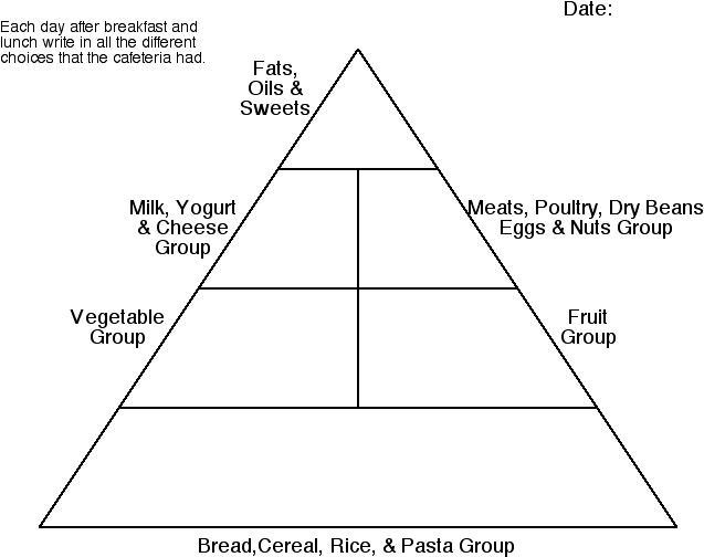 Drawn pyramid outline Pinterest school printables Blank
