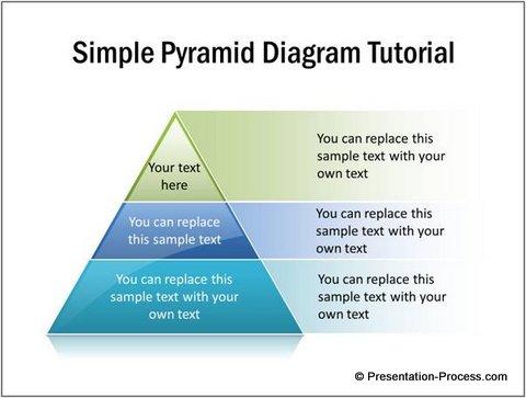 Drawn pyramid outline  Tutorial Simple Pyramid PowerPoint